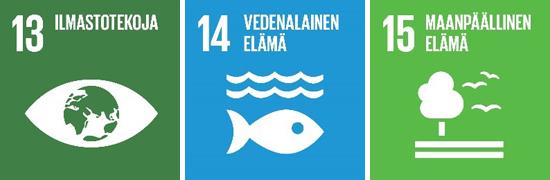 YK:n kestävän kehityksen tavoitteita numero 13 ilmastotekoja, numero 14 vedenalainen elämä ja numero 15 maanpäällinen elämä.