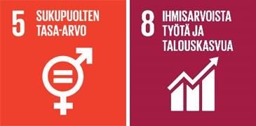 YK:n kestävän kehityksen tavoitteet numero 5 sukupuoltan tasa-arvo ja numero 8 ihmisarvoista työtä ja talouskasvua.